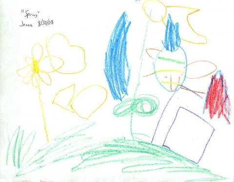 Child's drawing of spring